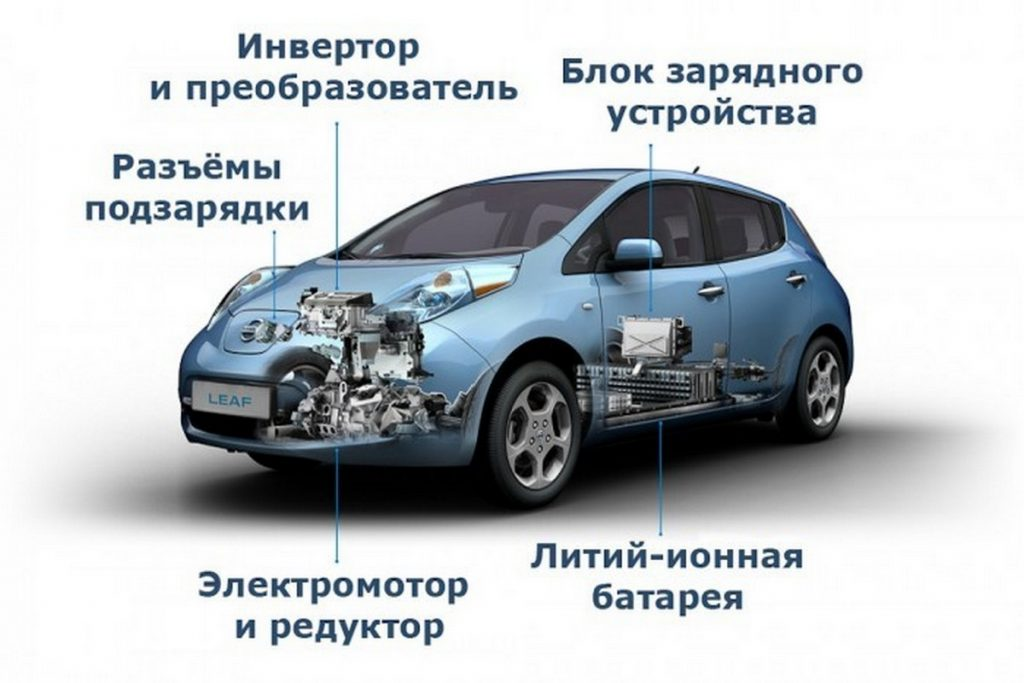 Электромобиль: как устроен электрокар