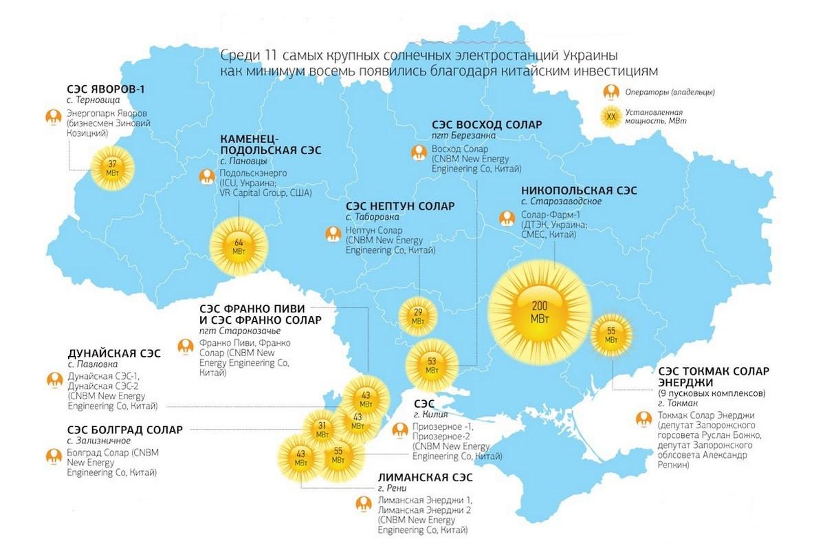 Сонячні електростанції України на мапі